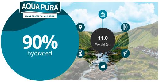 aqua-pura-how-hydrated-are-you-calculator-thumbnail